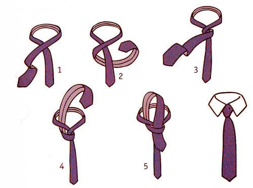 four in hand krawattenknoten. Black Bedroom Furniture Sets. Home Design Ideas